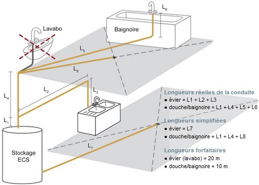guide peb 2015 site nergie du service public de wallonie. Black Bedroom Furniture Sets. Home Design Ideas