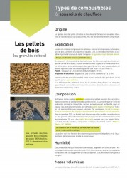 Cover les pellets